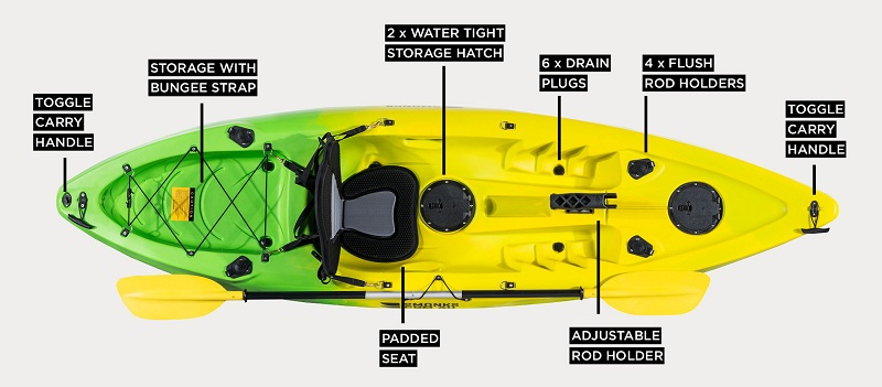 Best Fishing Kayak Reviews 2017 - Sit-On-Top or Sit-In?