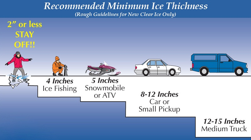 ice-fishing-safety