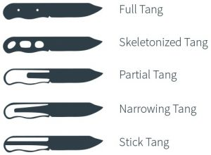 Tang of a knife