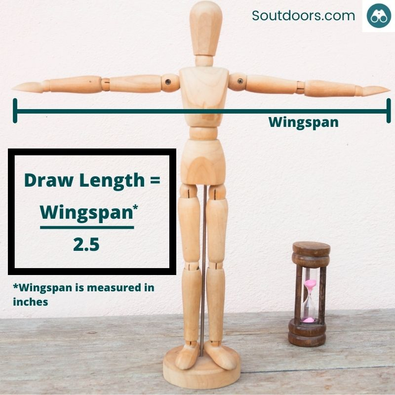 Measuring Draw Length Formula